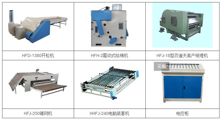 Tipo de HFJ-88 de juegos de cama de líneas de producción